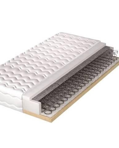 pružinová matrace s pevným rámem HECTOR 80x200