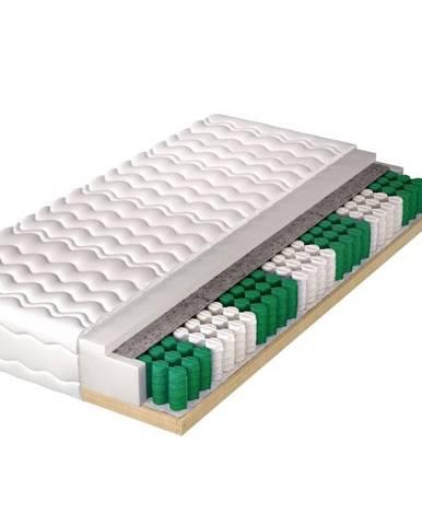 pružinová matrace s pevným rámem HECTOR KOMFORT 90x200